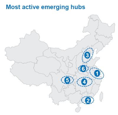 Hubs China