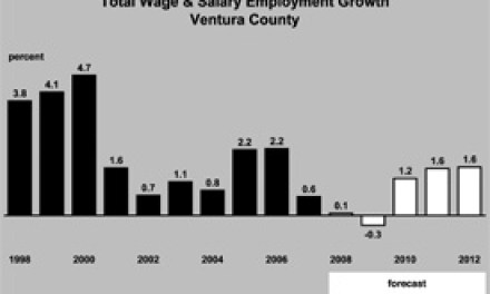 Economists give grim county forecast through 2010