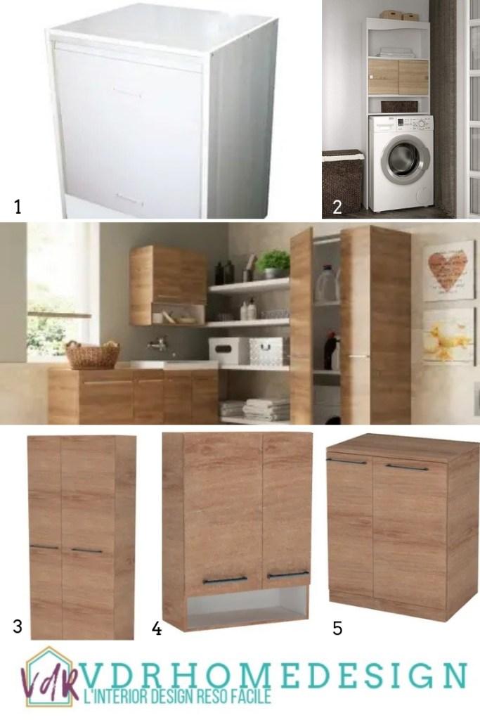Spazio minimo per una lavanderia: mobili coprilavatrice a colonna, base o pensile per ogni necessità.