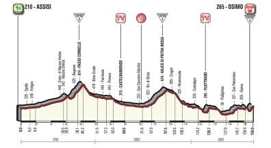 Tappa Giro d'Italia - Marche - Assisi - Osimo