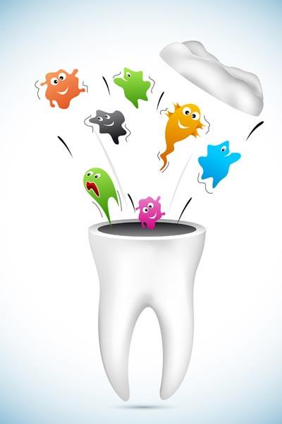 Dental Care Vector Cartoons