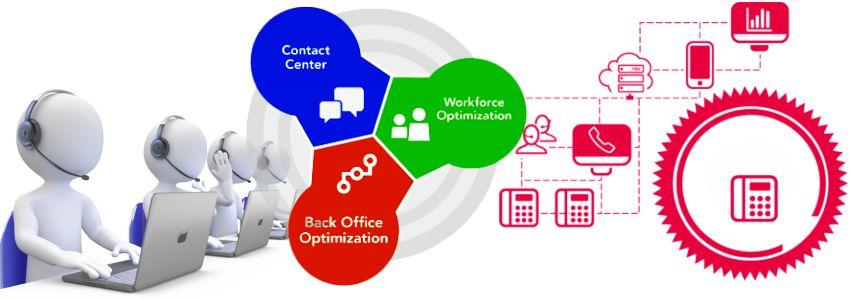 Asterisk Solutions Dubai