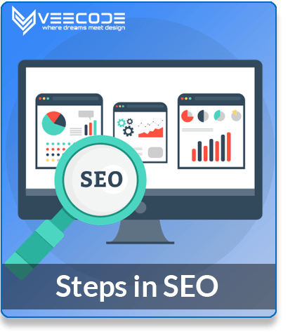 step-in-seo