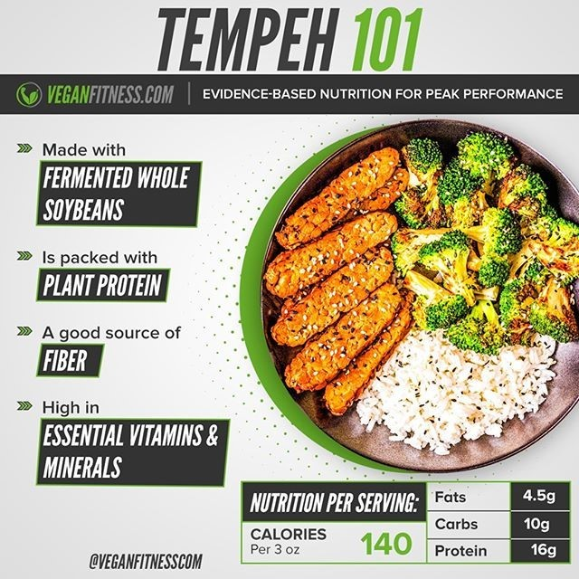 are you a tempeh fan comment below display image  218ec569