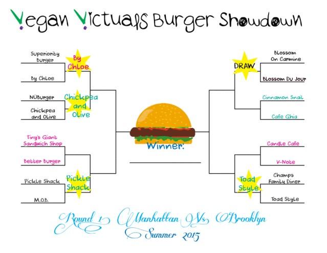 Burger Battle_Battle5
