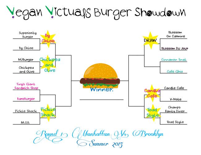 Burger Battle_Battle6
