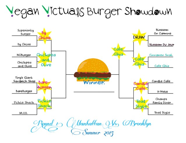 Burger Battle_Battle8