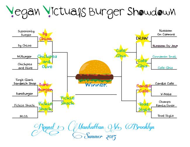 Burger Battle_Battle9
