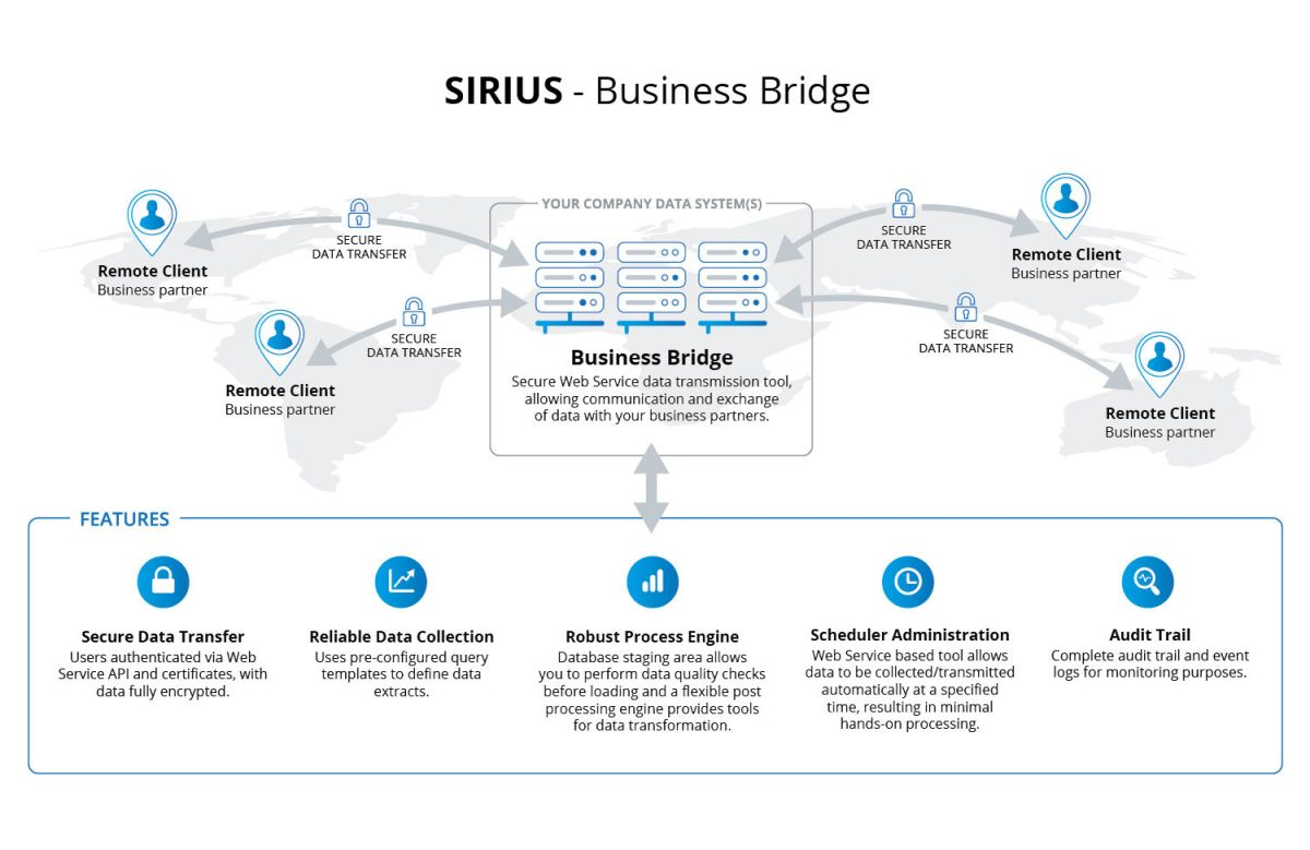 Business-Bridge-for web site