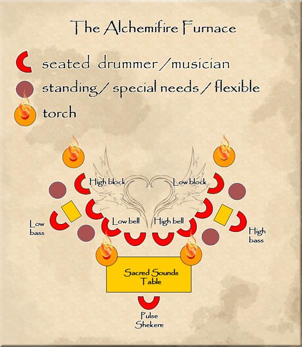 alchemifire furnace