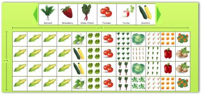 Planning a Garden Layout with Free Software and Veggie ... on Backyard Layout Planner  id=29832