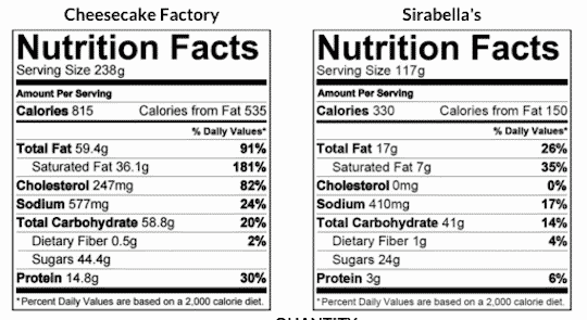 Sirabella's cheesecake nutrition stats