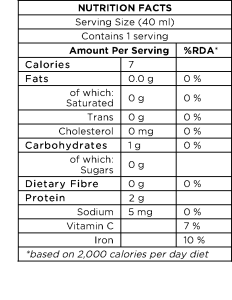 Wheatgrass Nutrition Facts