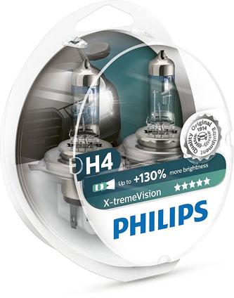 Come scegliere le lampade H4 per auto qualità prezzo