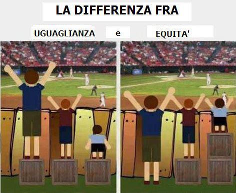 uguaglianza equita