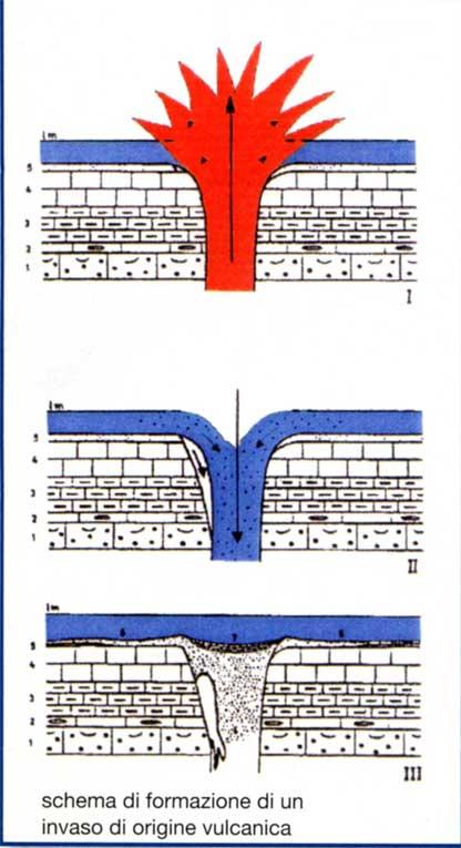 formazione-invaso-vulcanico
