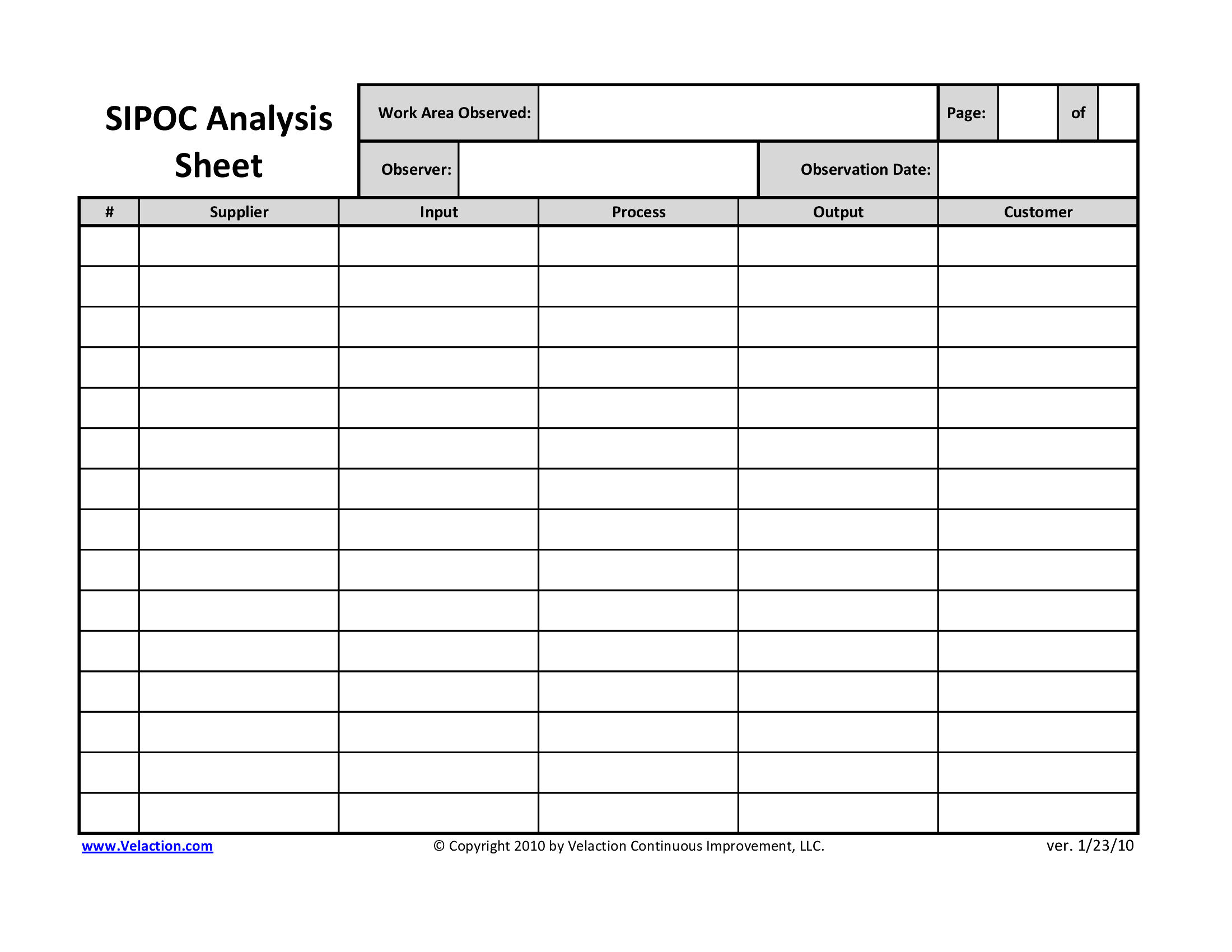 Fmea Worksheet Failure Mode And Effectsysis Worksheet
