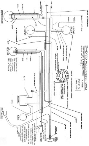 Velocette Owners Club  Velocette Technical Information