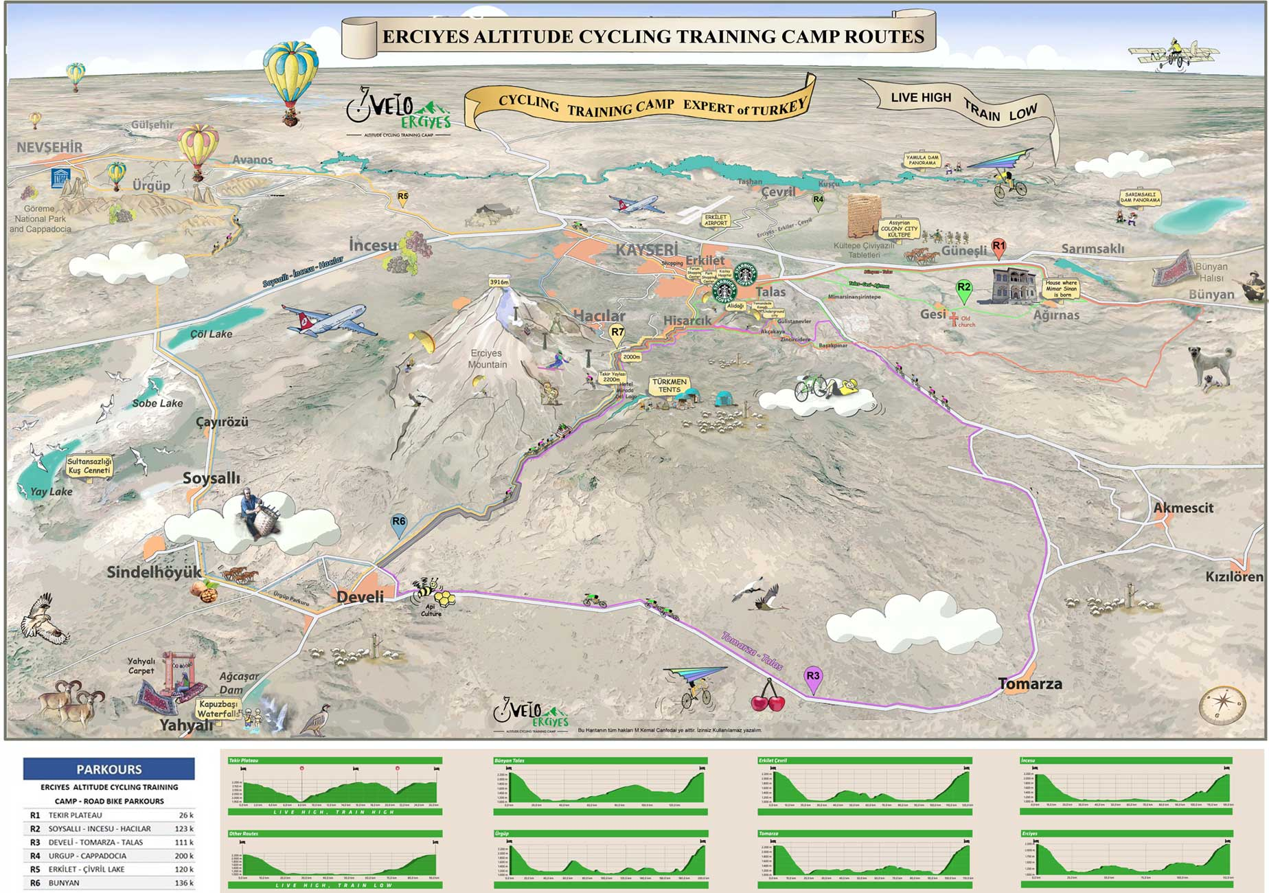 Mount Erciyes Parkours Map
