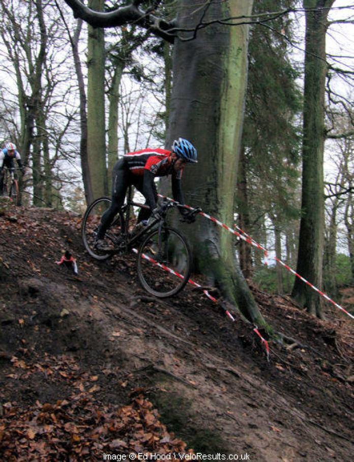 Scottish Cyclo-Cross Championship 2007