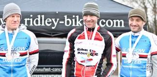 Scottish Cyclo-Cross Championships