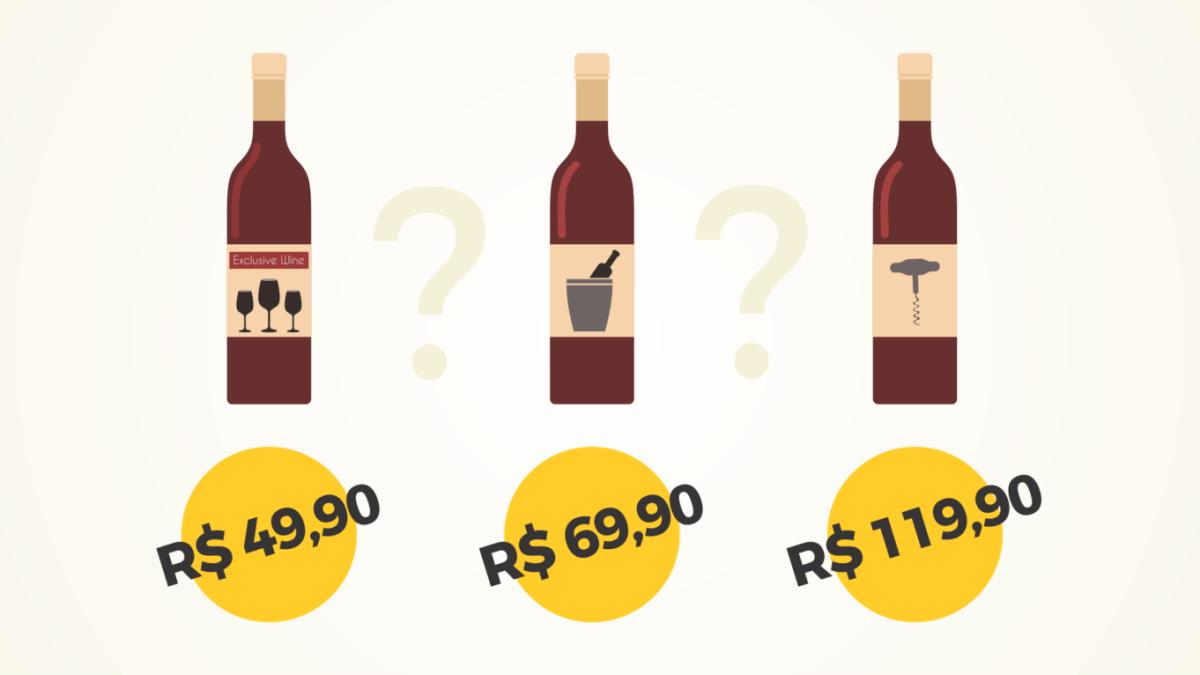 Dicas para comprar vinho no restaurante