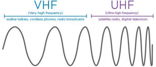 UHF vs vhf comparacion