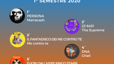 Photo of E' di Marracash l'album 2020 più venduto, finora