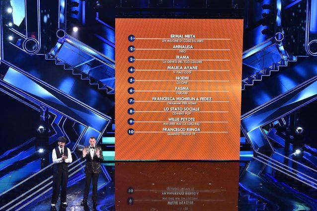 Sanremo 2021: la classifica della seconda serata! - Radio Venezia