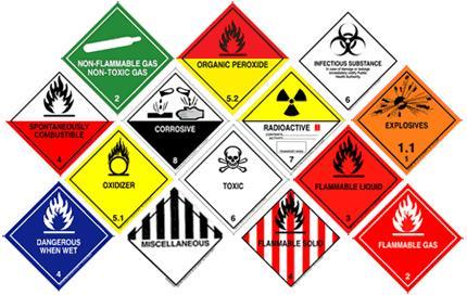 Hazardous Goods