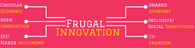 Frugal Innovation Meaning_Urban Mill