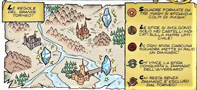 le regole del grande torneo Wizards of Mickey