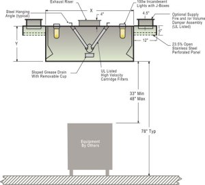 Island Exhaust Hood with Front & Back Supply Plenum