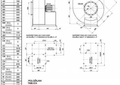 Mjerna skica srednjetlačnog centrifugalnog ventilatora NVT 400