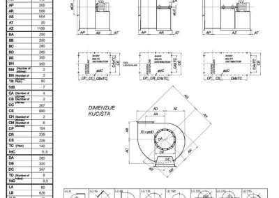 Mjerna skica srednjetlačnog centrifugalnog ventilatora SPV-280-011