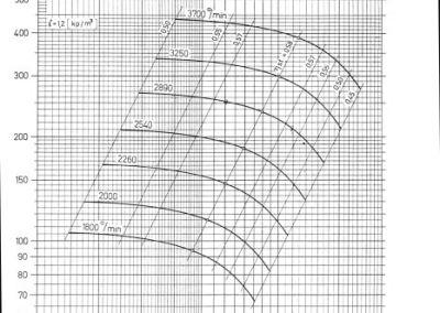 TSV-4 dijagram