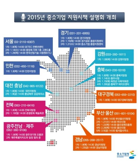 0107-중기청-설명회