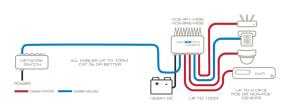 12V POE Switch, 12V  24V POE switches, inject 8023at 12V power