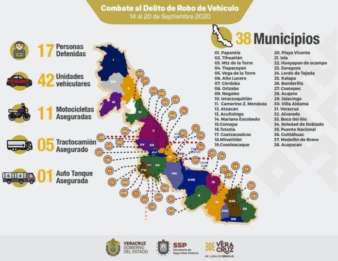 En 38 municipios, recupera SSP 59 vehículos con reporte de robo; 17 personas detenidas