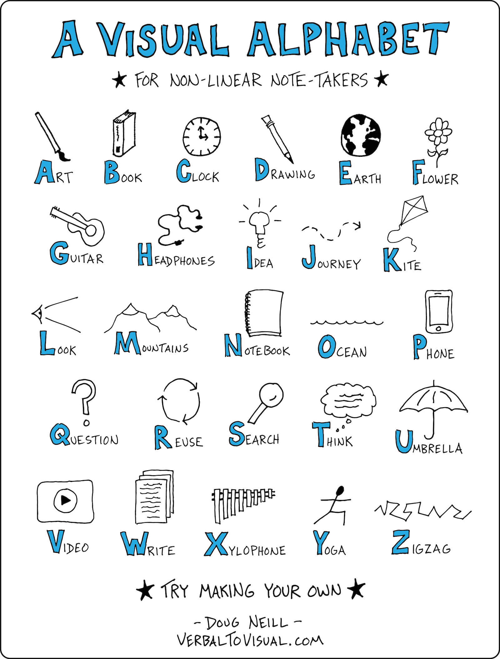 D Is For Drawing A Visual Alphabet For Non Linear Note