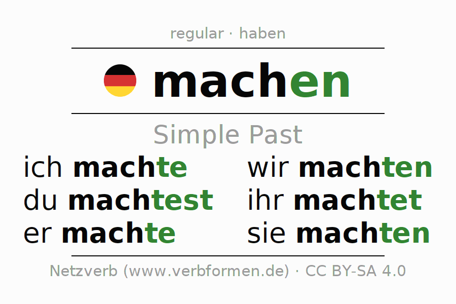 Imperfect Machen Make Do All Forms Grammar Examples Voice Output