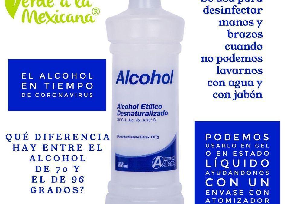 Tipos de alcohol