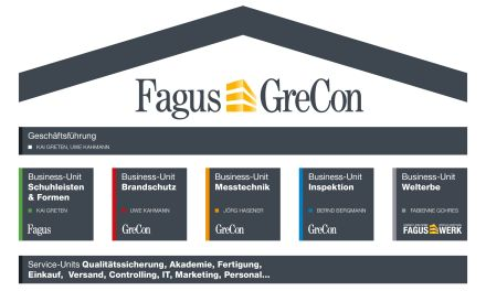 Fagus Grecon with a new organizational structure