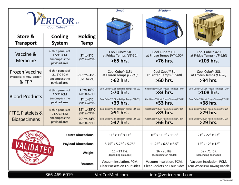 Cool-Cube™-Comparison-Table-large-for-webpage
