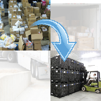 Convert Disorganized into Organized