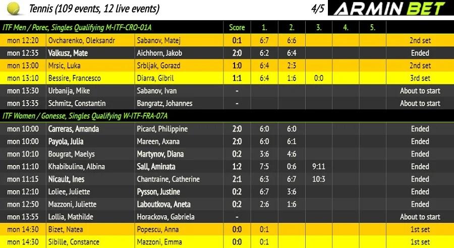 Armin Bet Rezultate Live