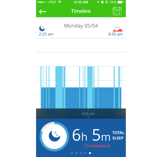 Striiv Fusion sleep tracker and monitor