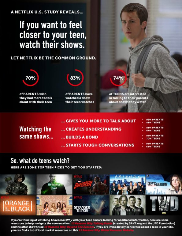 13 Reasons Why Infographic