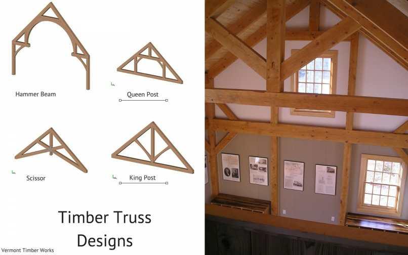 timber frame truss design | oceanfur23 com