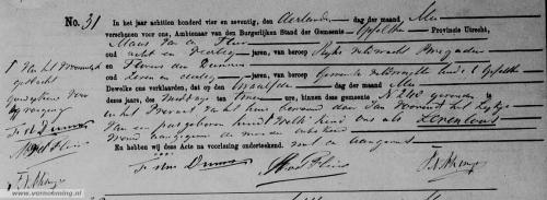 Lijkje gevonden in het privaat van het huis bewoond door Jan Voorendt (IJsselstein, 1874)